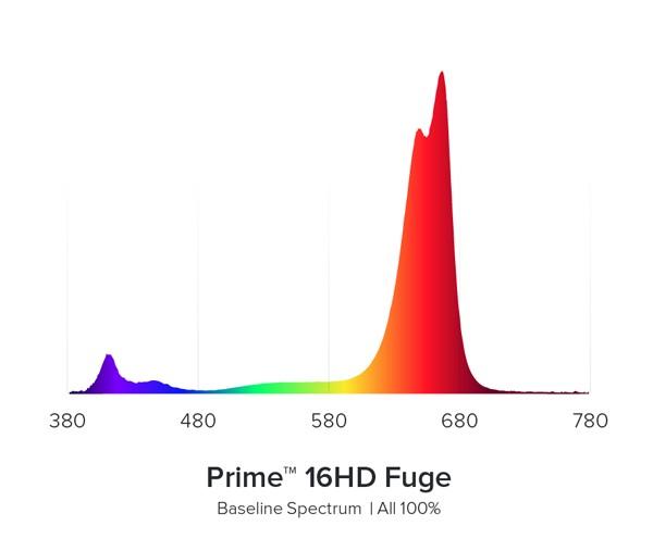 AI Prime FUGE Algen Refugium LED schwarz